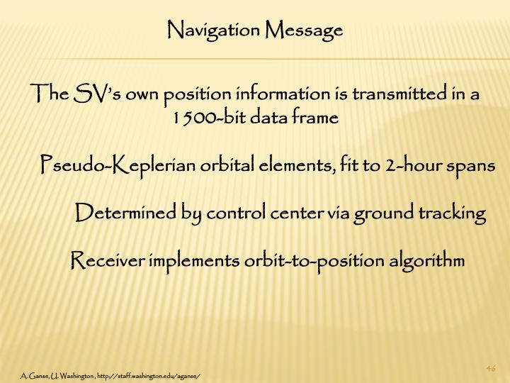 Navigation Message