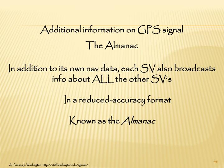 Additional information on GPS signal