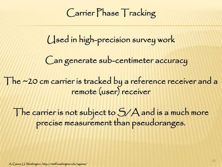 Carrier Phase Tracking