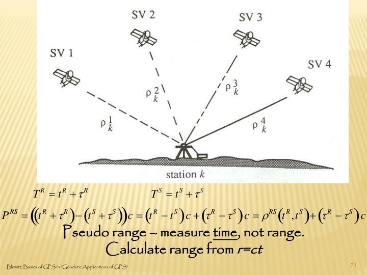 Pseudo range – measure