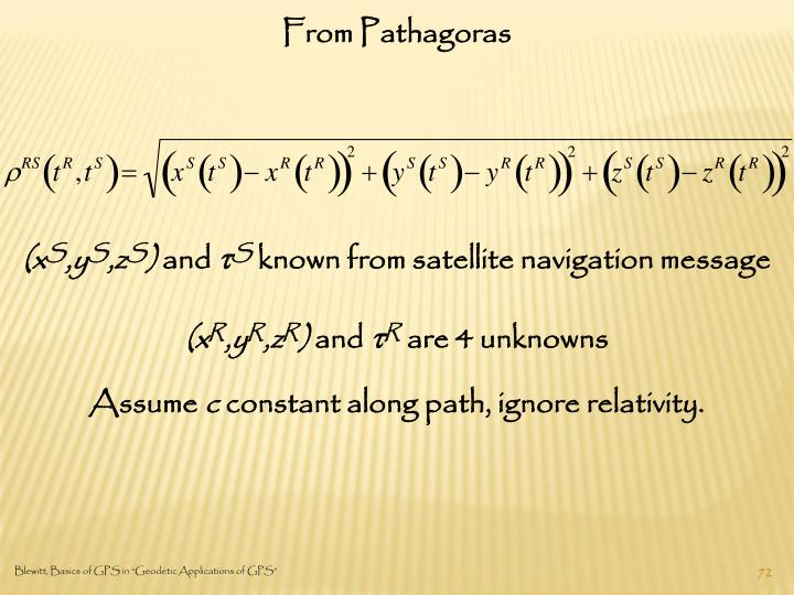 From Pathagoras
