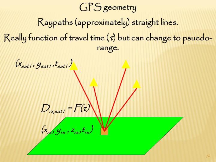 GPS geometry