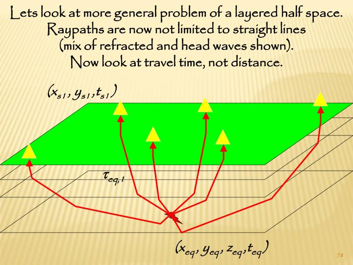 Lets look at more general problem of a layered half space.