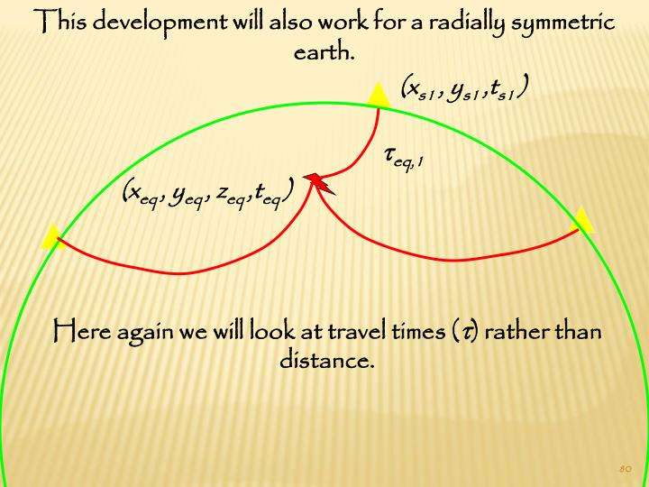 This development will also work for a radially symmetric earth.
