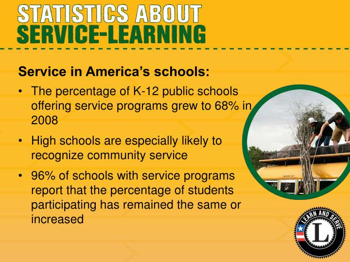 Service in America's schools:
