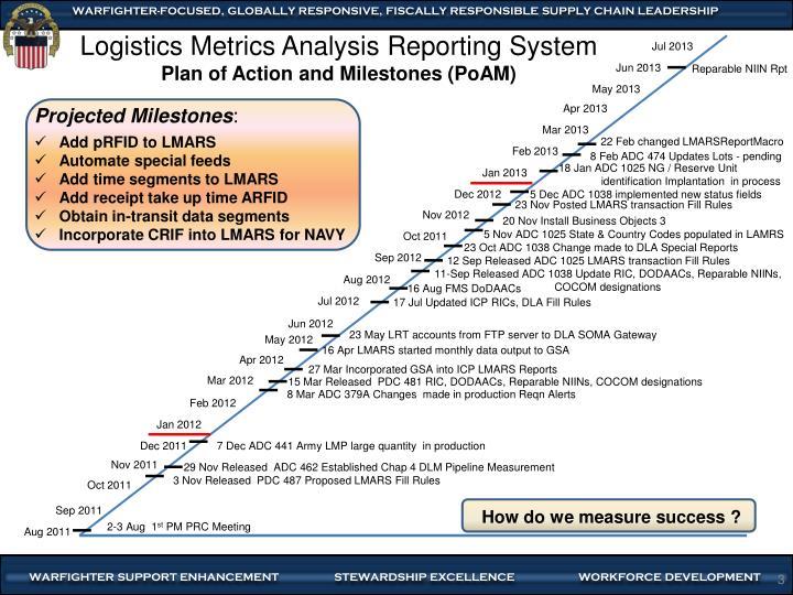 Logistics metrics analysis reporting system plan of action and milestones poam