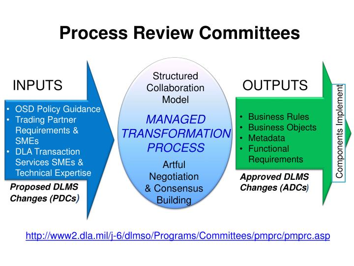 Process Review Committees