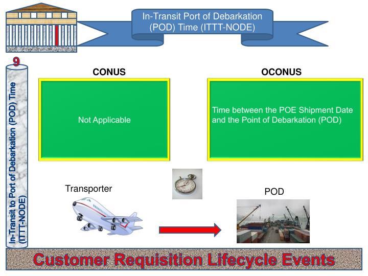 In-Transit Port of Debarkation (POD) Time (ITTT-NODE)