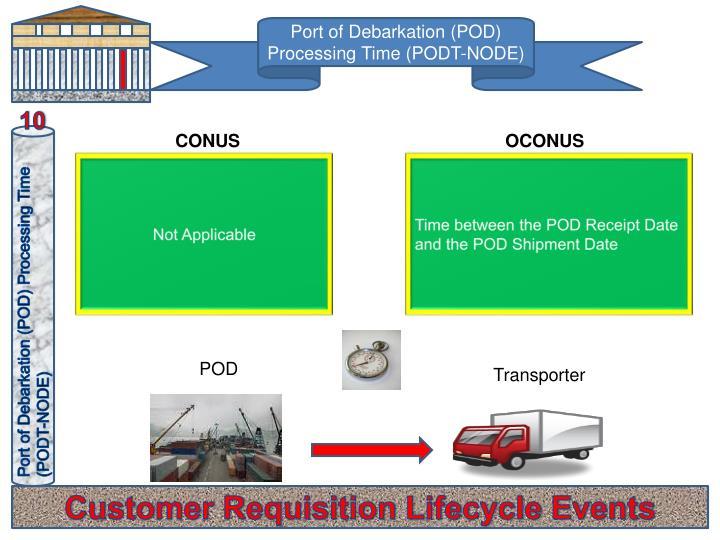 Port of Debarkation (POD) Processing Time (PODT-NODE)