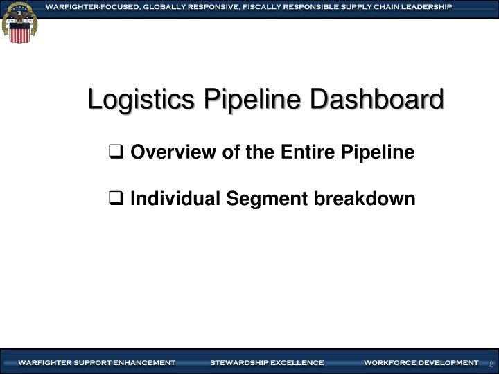 Logistics Pipeline Dashboard