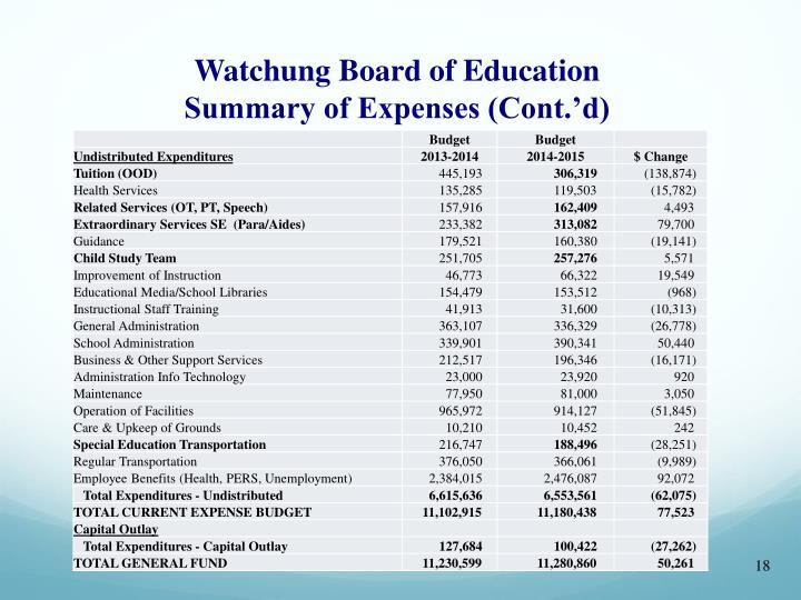 Watchung Board of Education