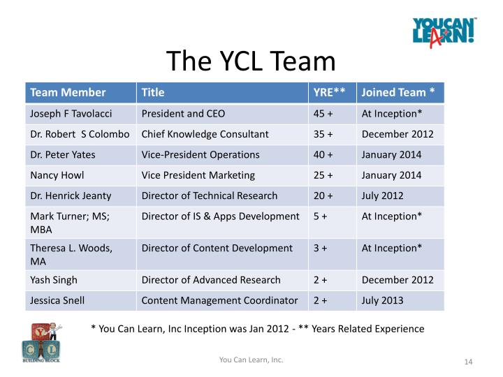 The YCL Team