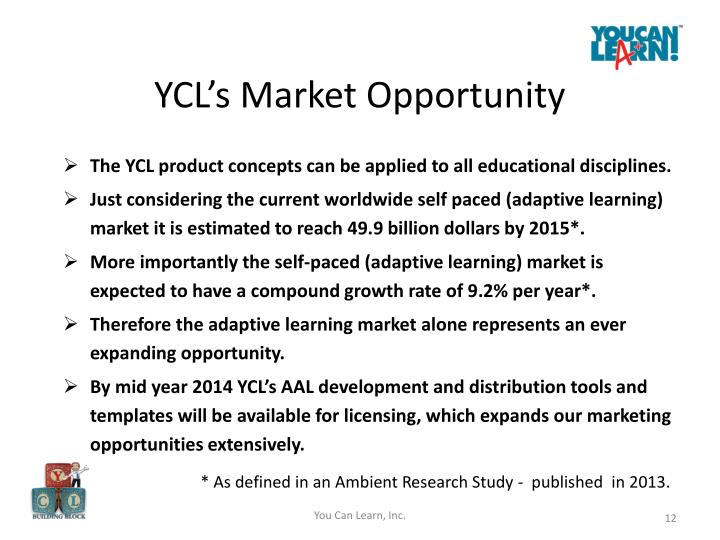 YCL's Market Opportunity