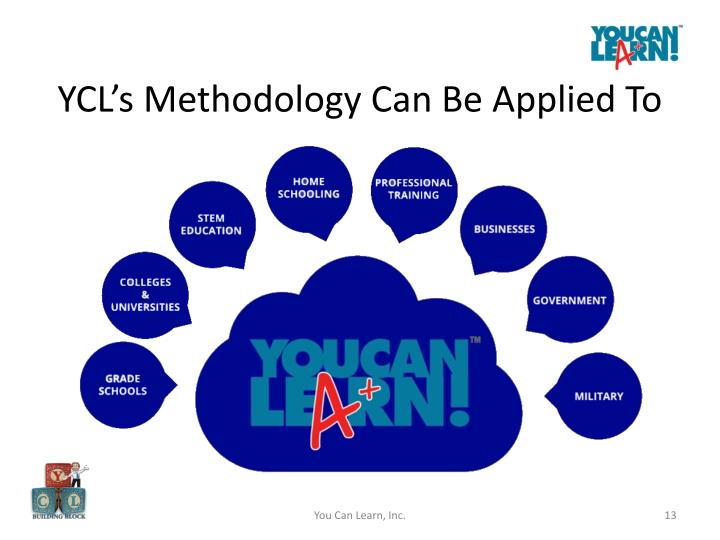 YCL's Methodology Can Be Applied To
