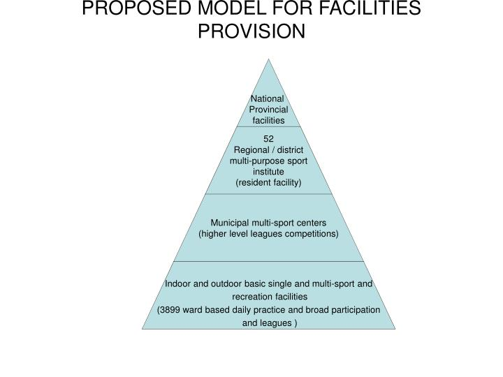 PROPOSED MODEL FOR FACILITIES PROVISION