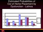 estimated probabilities of out of home placement by dysfunction latinos