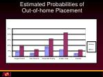 estimated probabilities of out of home placement