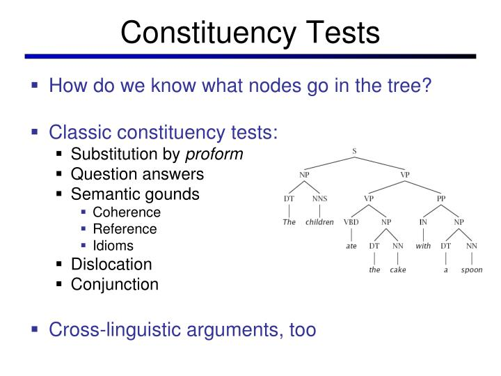 Constituency Tests