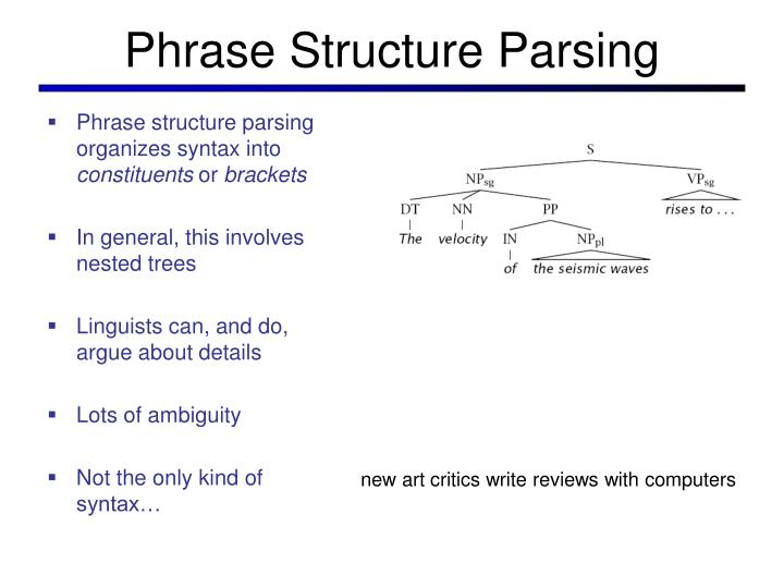 Phrase Structure Parsing