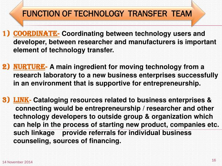FUNCTION OF TECHNOLOGY  TRANSFER  TEAM