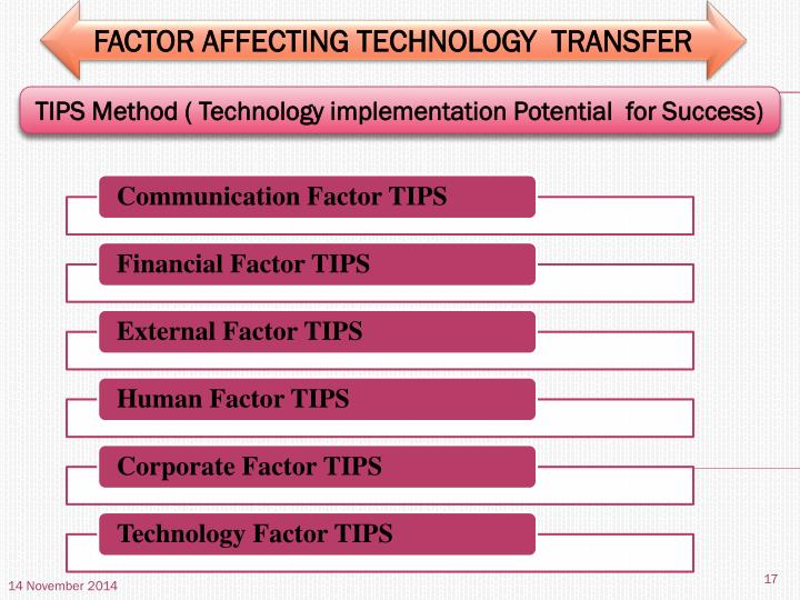 FACTOR AFFECTING TECHNOLOGY  TRANSFER