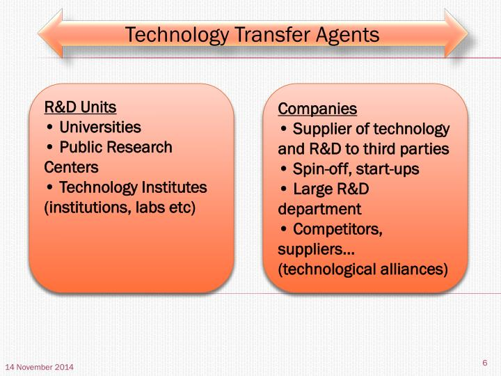 Technology Transfer Agents