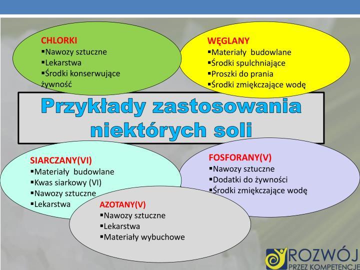 Przykłady zastosowania niektórych soli