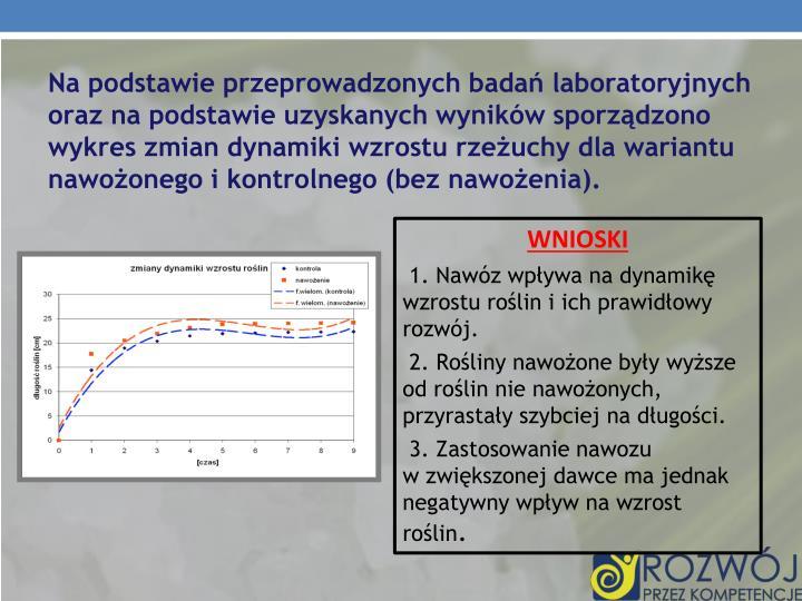 Na podstawie przeprowadzonych badań laboratoryjnych oraz na podstawie uzyskanych wyników sporządzono wykres zmian dynamiki wzrostu rzeżuchy dla wariantu nawożonego i kontrolnego (bez nawożenia).