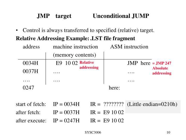 JMPtargetUnconditional JUMP