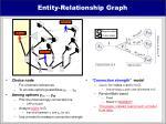 entity relationship graph