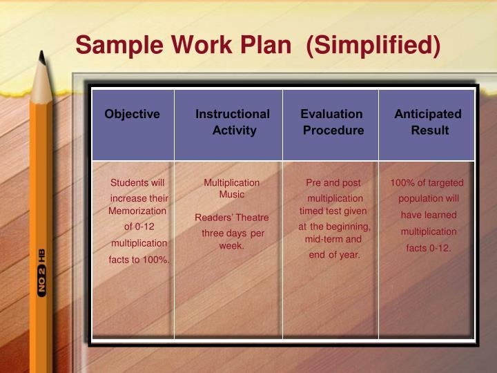 Sample Work Plan  (Simplified)
