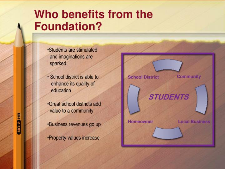 Who benefits from the Foundation?