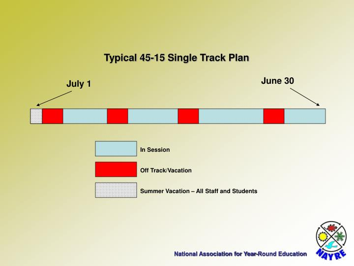 Typical 45-15 Single Track Plan