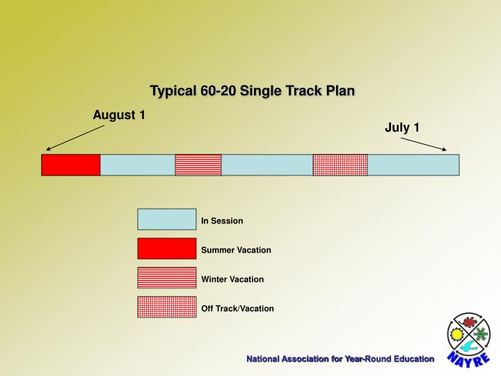 Typical 60-20 Single Track Plan