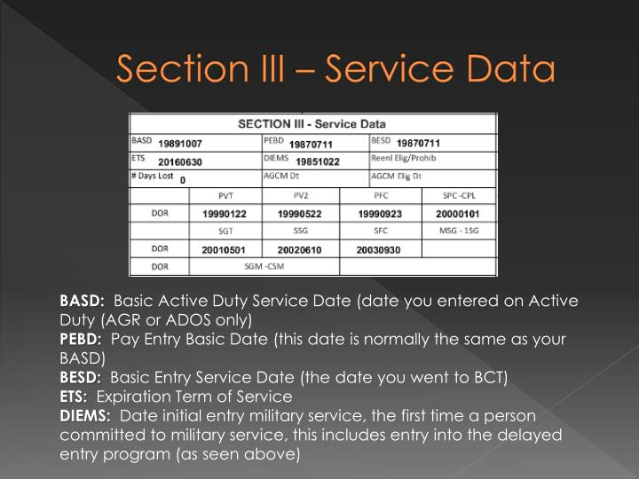 Section III – Service Data