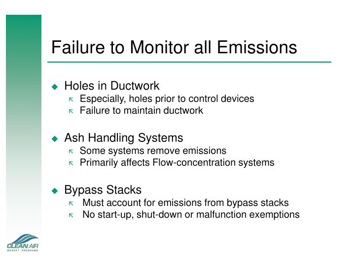 Failure to Monitor all Emissions
