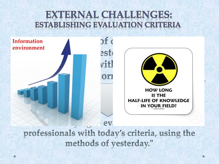 External Challenges: