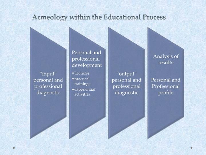 Acmeology