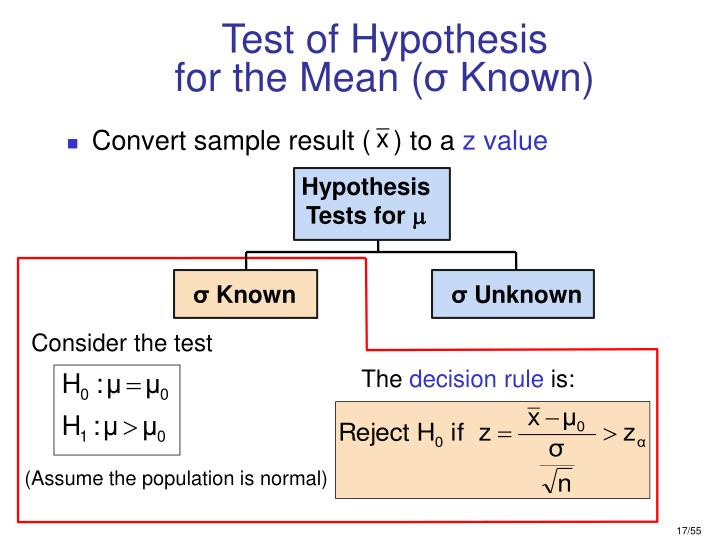 Test of Hypothesis