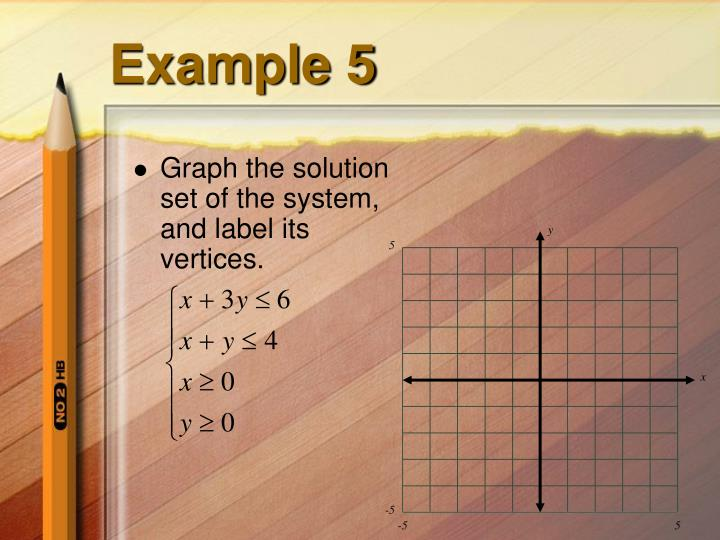 Graph the solution set of the system, and label its vertices.