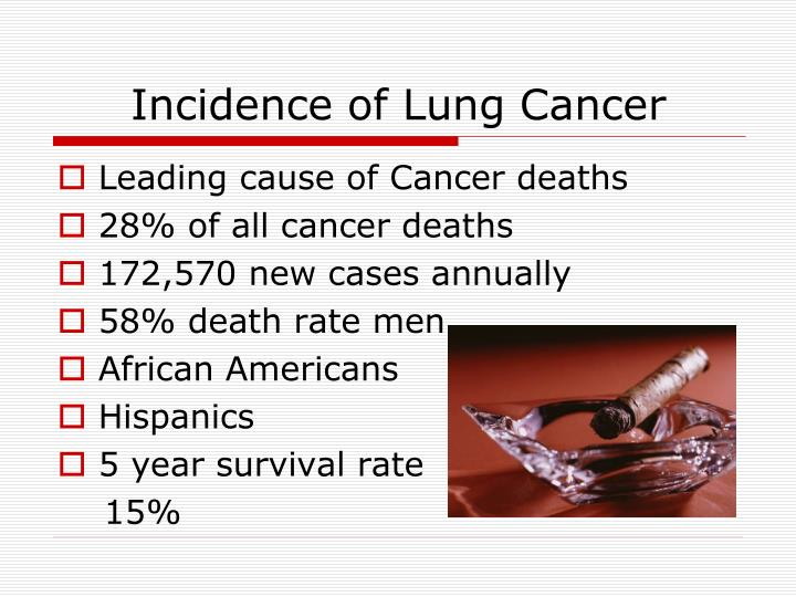 Incidence of Lung Cancer