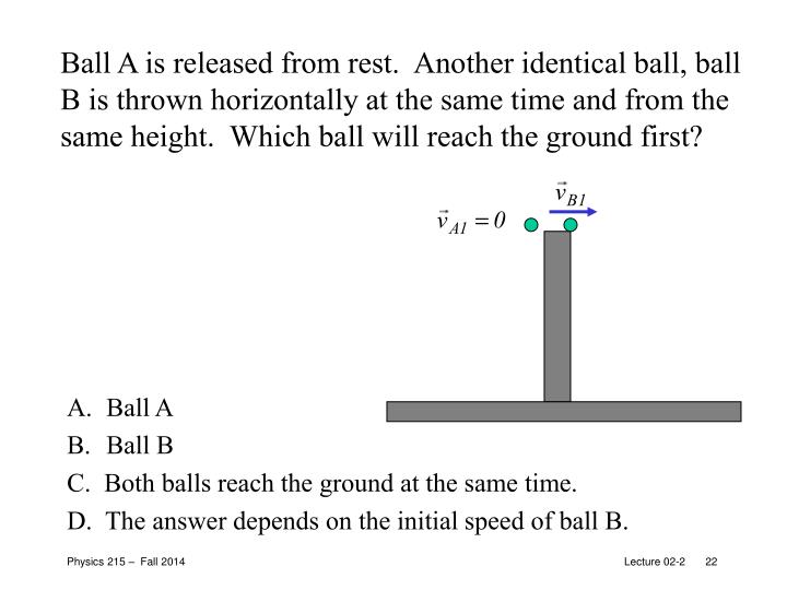 Ball A is released from rest.  Another identical ball, ball B is thrown horizontally at the same time and from the same height.  Which ball will reach the ground first?