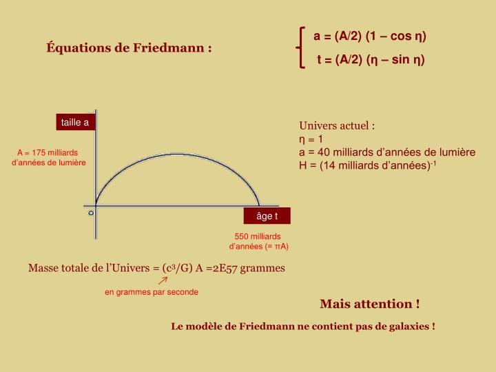a = (A/2) (1 – cos
