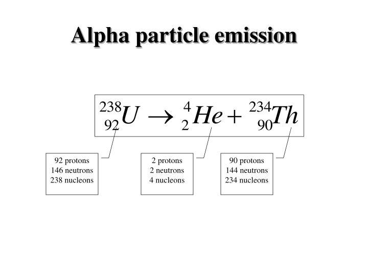Alpha particle emission
