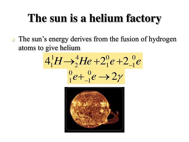 The sun is a helium factory