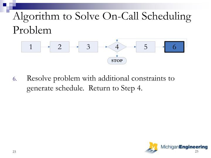Algorithm to Solve On-Call Scheduling Problem