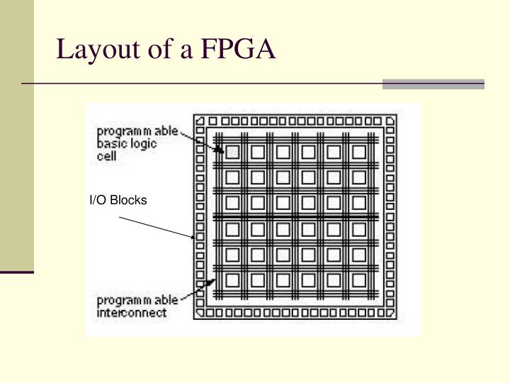 Layout of a FPGA