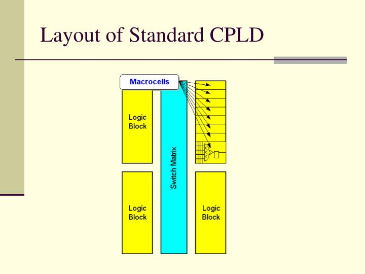 Layout of Standard CPLD