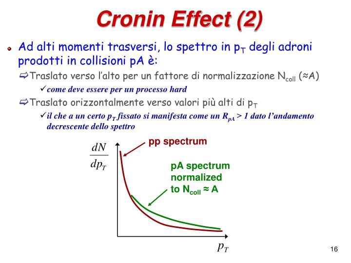 pp spectrum