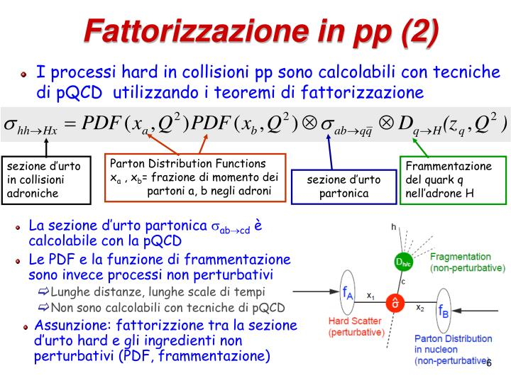 Fattorizzazione in pp (2)